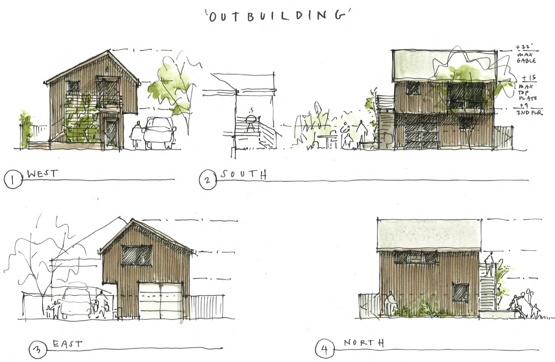Accessory dwelling unit designs for Adu plans for sale